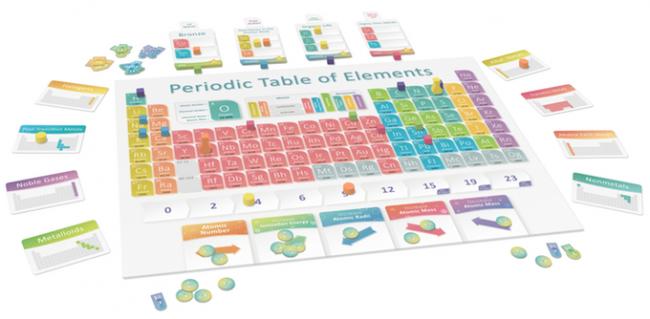 [Online] Gioco da Tavolo e Scienza: alcuni esempi significativi